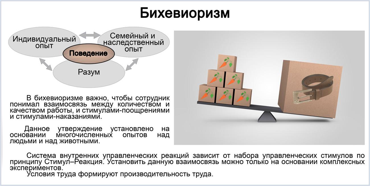 Схема стимул-реакция и подкрепление